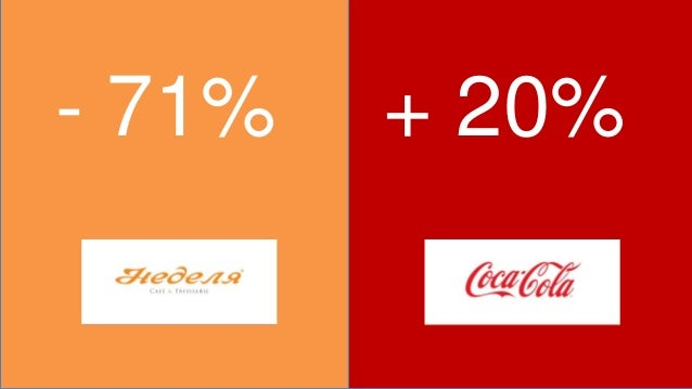 - 71% + 20%