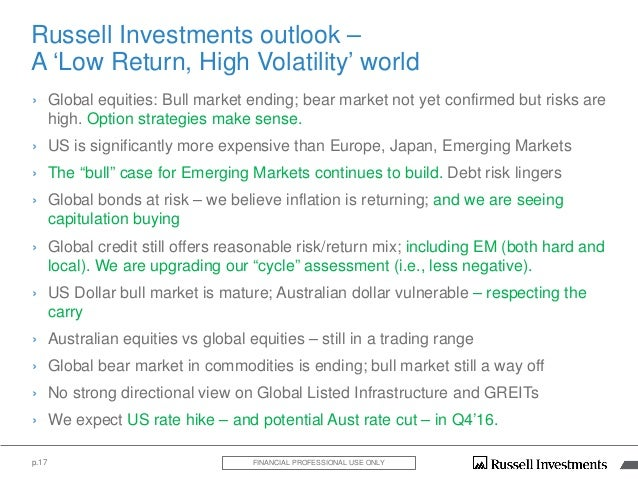 Russell investments mba programs reinvest back