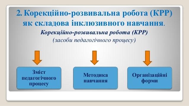 карта связной банк оформить онлайн заявку