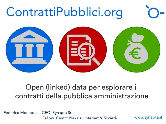ContrattiPubblici.org Open (linked) data per esplorare i contratti della pubblica amministrazione Federico Morando – CEO, ...
