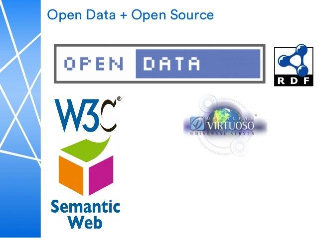 Open Data + Open Source + SW proprietario