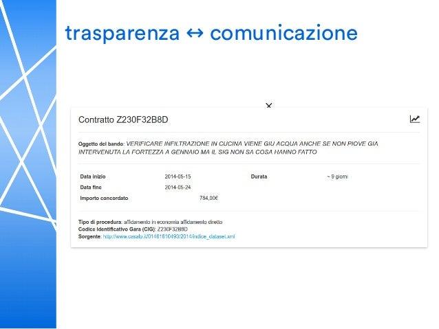 Synapta ContrattiPubblici.org - Scuola di Tecnologie Civiche, Napoli