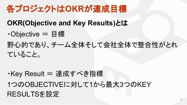 各プロジェクトはOKRが達成目標 24 OKR(Objective and Key Results)とは ・Objective = 目標 野心的であり、チーム全体そして会社全体で整合性がとれ ていること。 ・Key Result = 達成すべき...