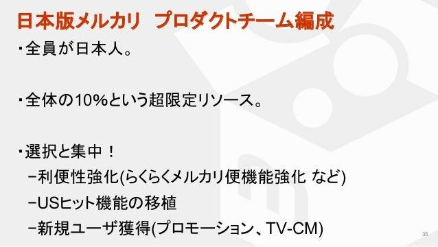 日本版メルカリ プロダクトチーム編成 35 ・全員が日本人。 ・全体の10%という超限定リソース。 ・選択と集中!  −利便性強化(らくらくメルカリ便機能強化 など)  −USヒット機能の移植  −新規ユーザ獲得(プロモーション、TV-CM)