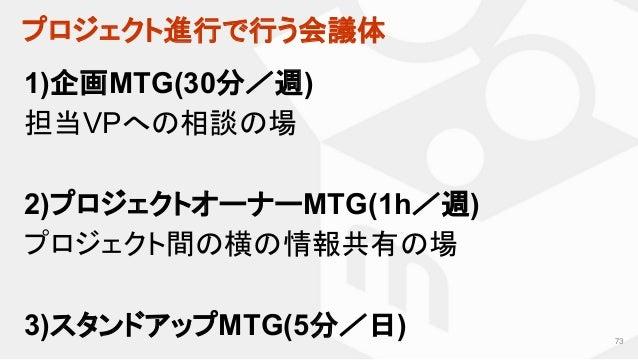 プロジェクト進行で行う会議体  73 1)企画MTG(30分/週) 担当VPへの相談の場 2)プロジェクトオーナーMTG(1h/週) プロジェクト間の横の情報共有の場 3)スタンドアップMTG(5分/日)