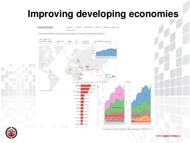 Using Data Analytics to Measure Procurement Impact