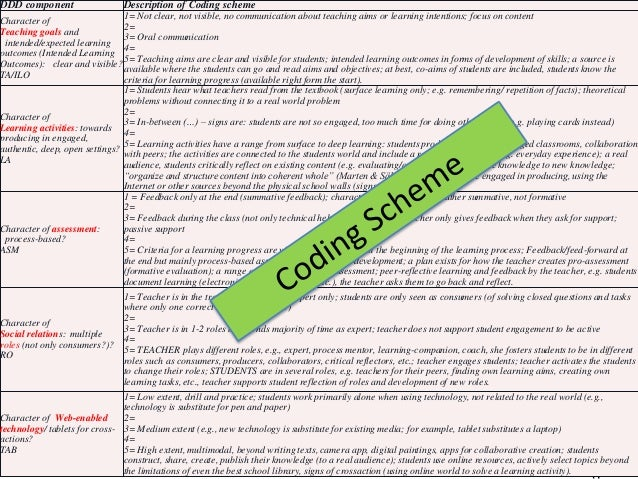 @isaja 1 DDD component Description of Coding scheme Character of Teaching goals and intended/expected learning outcomes (I...