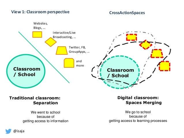 @isaja Classroom / School Classroom / School Digital classroom: Spaces Merging We go to school because of getting access t...