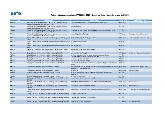 Zone Etablissement Titre du projet Type d'APP Intitulé APP MONDE Afrique Afrique du Sud / Johannesburg / Lycée français Ju...