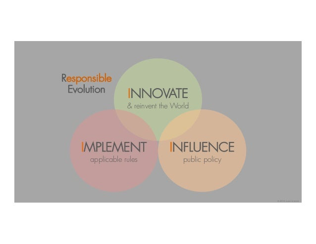 INNOVATE & reinvent the World INFLUENCE public policy IMPLEMENT applicable rules Responsible Evolution © 2016 Juan Llanos
