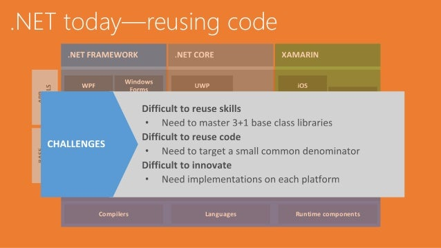 .NET Standard - Introduction Slide 3
