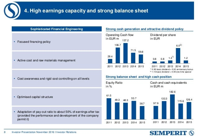 Impact of Dividend Policy on Performance of Firms Having Stocks Listed In an Emerging Stock Market
