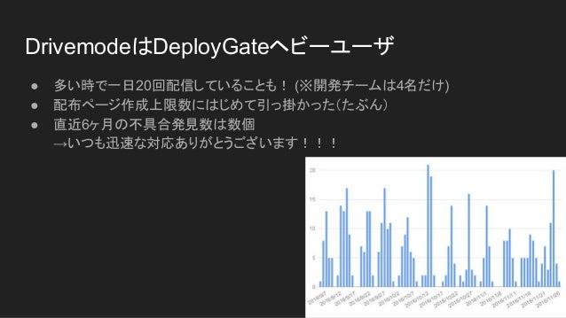 2016-11-28 開発・改善ワークフローにおけるDeployGate利用方法 Slide 3