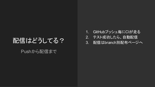 配信はどうしてる? Pushから配信まで 1. GitHubプッシュ毎にCIが走る 2. テスト成功したら、自動配信 3. 配信はbranch別配布ページへ