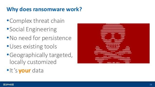 Recent security threats