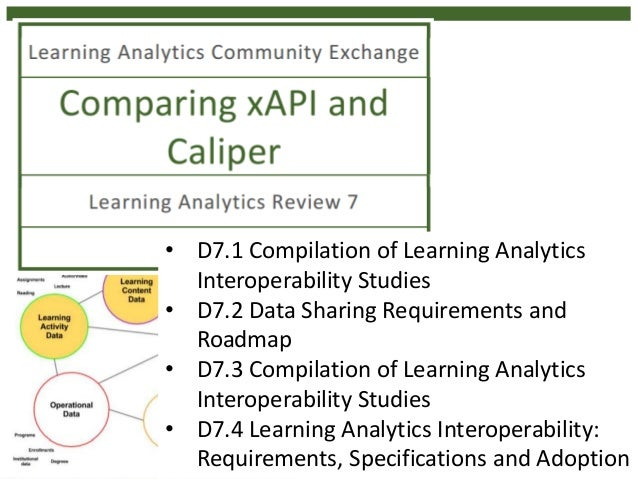 23 • D7.1 Compilation of Learning Analytics Interoperability Studies • D7.2 Data Sharing Requirements and Roadmap • D7.3 C...
