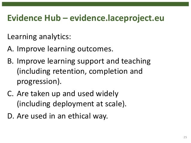 Evidence Hub – evidence.laceproject.eu Learning analytics: A. Improve learning outcomes. B. Improve learning support and t...