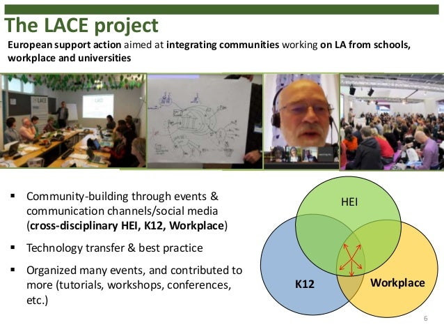 The LACE project 6 K12 Workplace HEI Community-building through events & communication channels/social media (cross-disci...