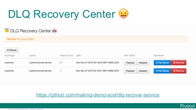 © 2016 Pivotal Software, Inc. All rights reserved. DLQ Recovery Center 😛 https://github.com/making-demo-scst/dlq-recover-s...