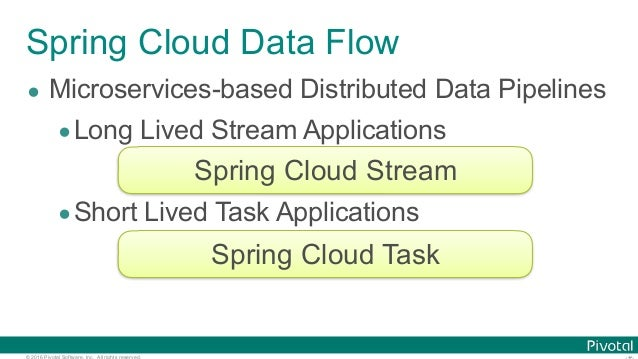 © 2016 Pivotal Software, Inc. All rights reserved. Spring Cloud Data Flow • Microservices-based Distributed Data Pipelines...