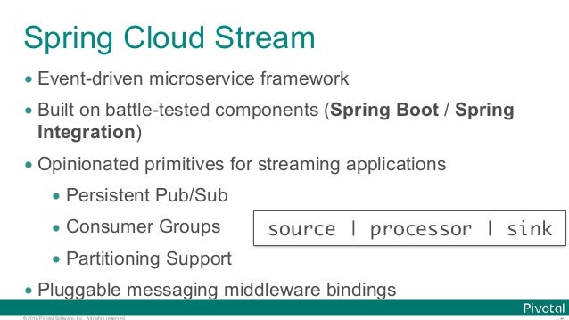 Event Driven Microservices with Spring Cloud Stream #jjug_ccc #ccc_ab3