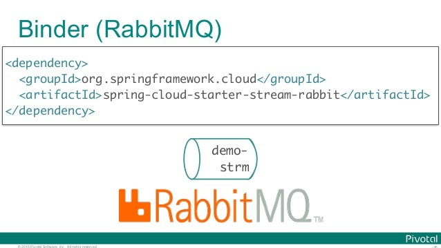 © 2016 Pivotal Software, Inc. All rights reserved. Binder (RabbitMQ) <dependency> <groupId>org.springframework.cloud</grou...