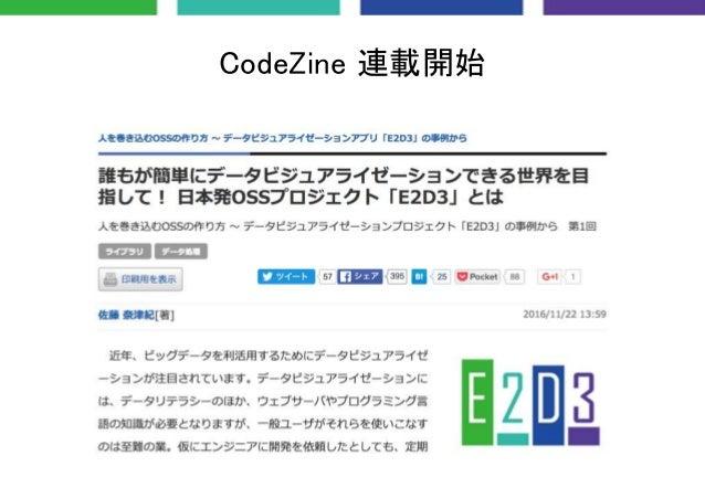 CodeZine 連載開始