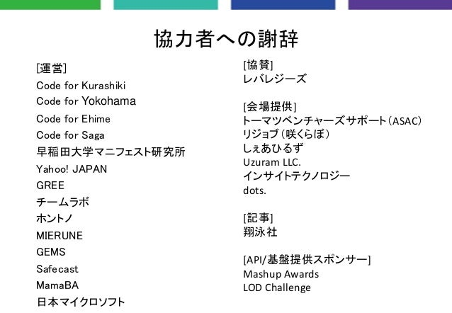 協力者への謝辞 [運営] Code for Kurashiki Code for Yokohama Code for Ehime Code for Saga 早稲田大学マニフェスト研究所 Yahoo! JAPAN GREE チームラボ ホントノ...