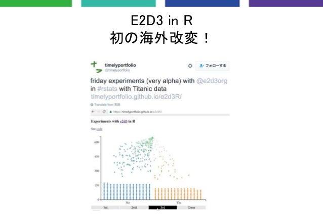 E2D3 in R 初の海外改変!