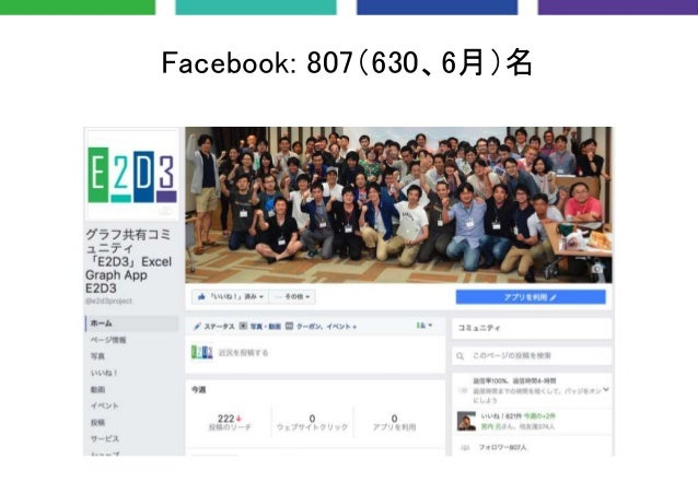 Facebook: 807(630、6月)名