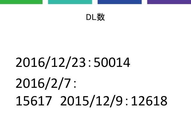 DL数 2016/12/23:50014 2016/2/7: 15617 2015/12/9:12618