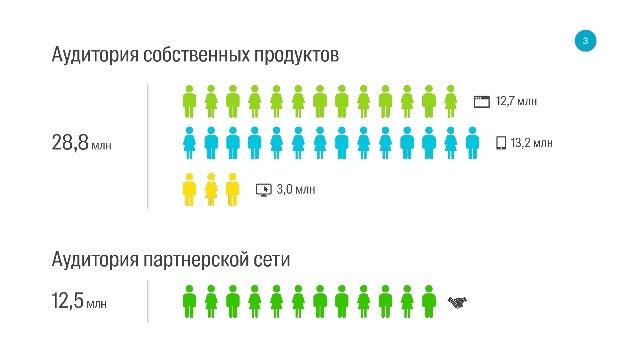 «Практическое применение Akka Streams» — Алексей Романчук, 2ГИС Slide 3