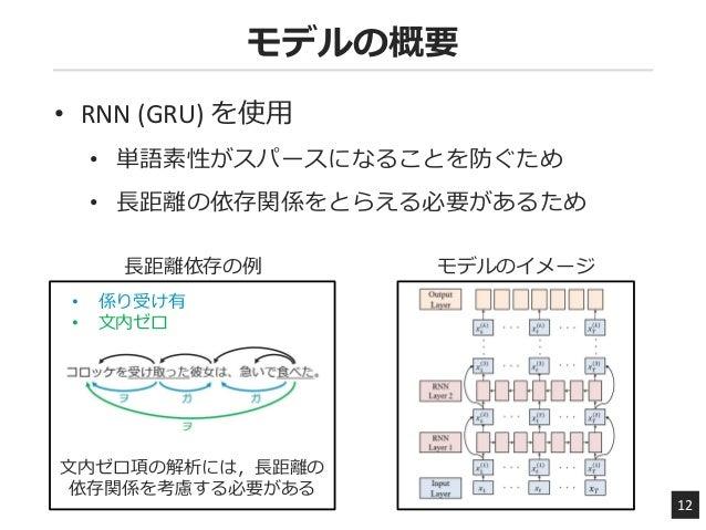 モデルの概要 12 • RNN (GRU) を使用 • 単語素性がスパースになることを防ぐため • 長距離の依存関係をとらえる必要があるため 文内ゼロ項の解析には,長距離の 依存関係を考慮する必要がある 長距離依存の例 モデルのイメージ • 係...