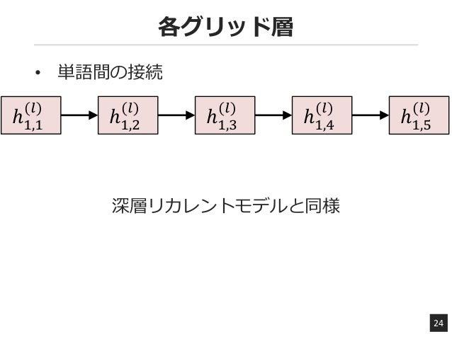各グリッド層 24 ℎ1,2 (𝑙) ℎ1,1 (𝑙) ℎ1,3 (𝑙) ℎ1,4 (𝑙) ℎ1,5 (𝑙) • 単語間の接続 深層リカレントモデルと同様