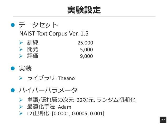 実験設定 27  データセット NAIST Text Corpus Ver. 1.5  訓練 25,000  開発 5,000  評価 9,000  実装  ライブラリ: Theano  ハイパーパラメータ  単語/隠れ層の次元...