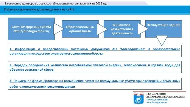 Заключение договоров с ресурсоснабжающими организациями на 2016 год Перечень документов, размещенных на сайте Сайт ГКУ Дир...