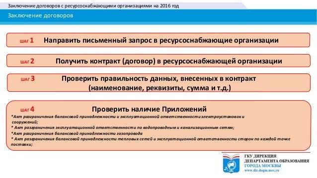 Заключение договоров с ресурсоснабжающими организациями на 2016 год Заключение договоров ШАГ 1 Направить письменный запрос...