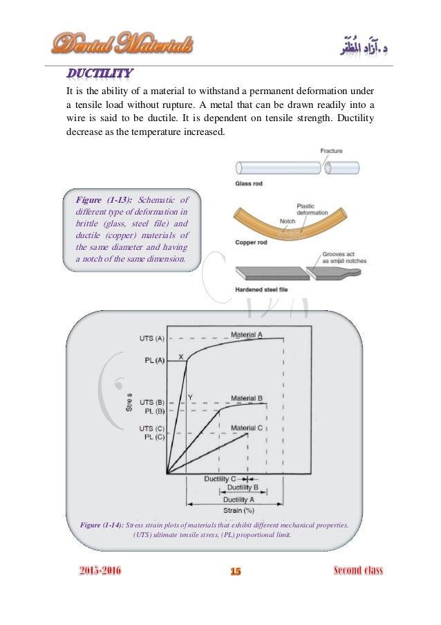 dental lathe wiring diagram switch   34 wiring diagram
