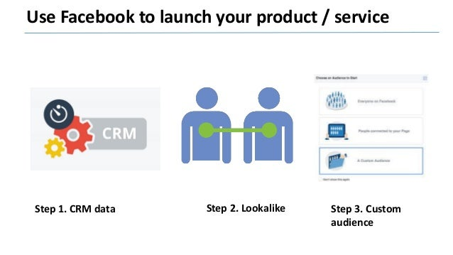 Grow your product / service What is your LTV / CPA ? Can you scale your advertising without degrading your CPA ? GROW TRAF...