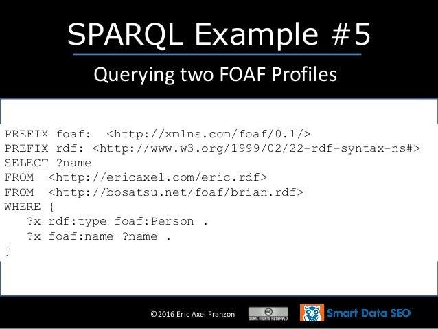 ©2016 Eric Axel Franzon SPARQL Example #5 Querying two FOAF Profiles PREFIX foaf: <http://xmlns.com/foaf/0.1/> PREFIX rdf:...