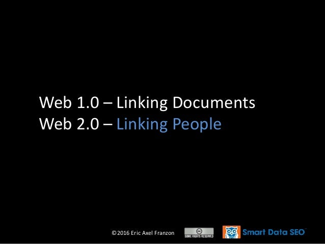 ©2016 Eric Axel Franzon Web 1.0 – Linking Documents Web 2.0 – Linking People