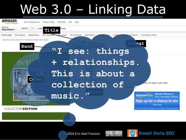 """©2016 Eric Axel Franzon Web 3.0 – Linking Data Title Price Format Cover Band """"I see: things + relationships. This is about..."""
