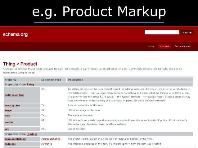 ©2016 Eric Axel Franzon e.g. Product Markup