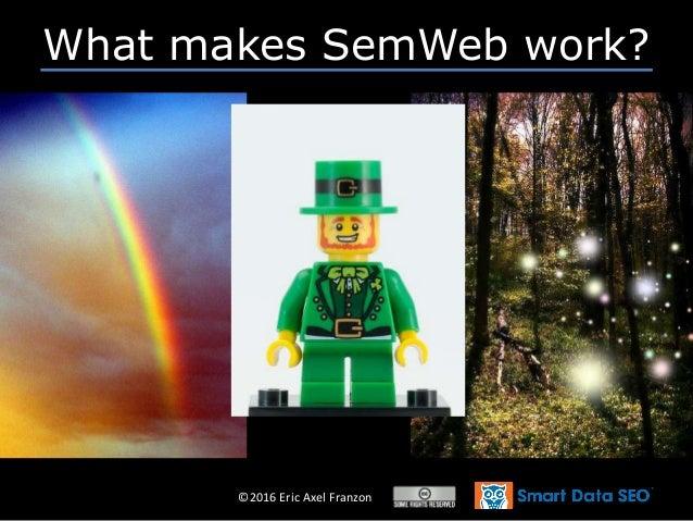 ©2016 Eric Axel Franzon What makes SemWeb work?