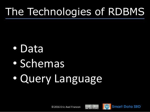 ©2016 Eric Axel Franzon The Technologies of RDBMS • Data • Schemas • Query Language