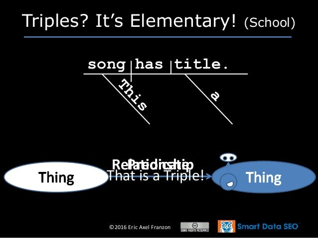 ©2016 Eric Axel Franzon Predicate Triples? It's Elementary! (School) song has title. Relationship That is a Triple!