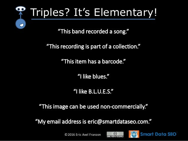 """©2016 Eric Axel Franzon """"This band recorded a song."""" """"This recording is part of a collection."""" """"This item has a barcode."""" ..."""