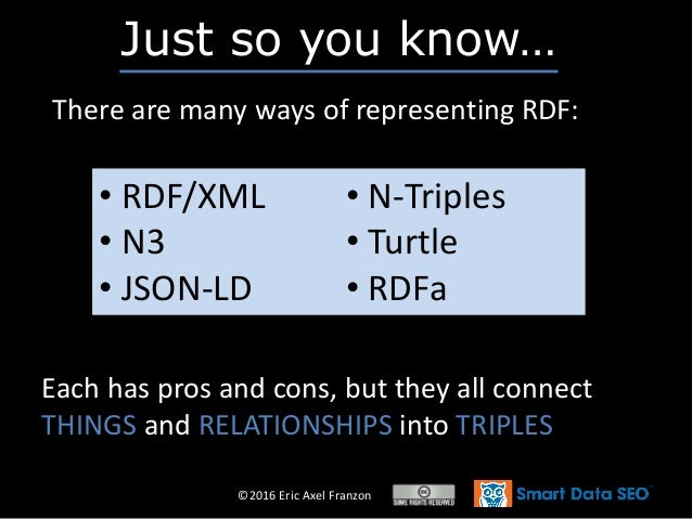 ©2016 Eric Axel Franzon Just so you know… There are many ways of representing RDF: • RDF/XML • N3 • JSON-LD • N-Triples • ...
