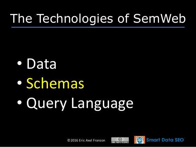 ©2016 Eric Axel Franzon The Technologies of SemWeb • Data • Schemas • Query Language