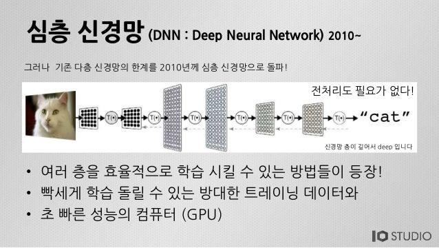 심층 신경망 (DNN : Deep Neural Network) 2010~ • 여러 층을 효율적으로 학습 시킬 수 있는 방법들이 등장! • 빡세게 학습 돌릴 수 있는 방대한 트레이닝 데이터와 • 초 빠른 성능의 컴퓨터 (...